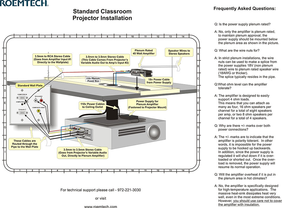 Classroom Audio Systems - PMA-245 Instruction Manual PDF
